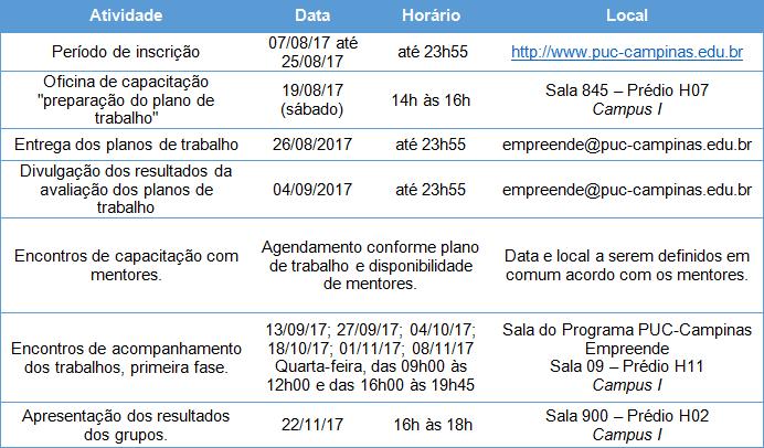 Pré Incubação 2o semestre de 2017