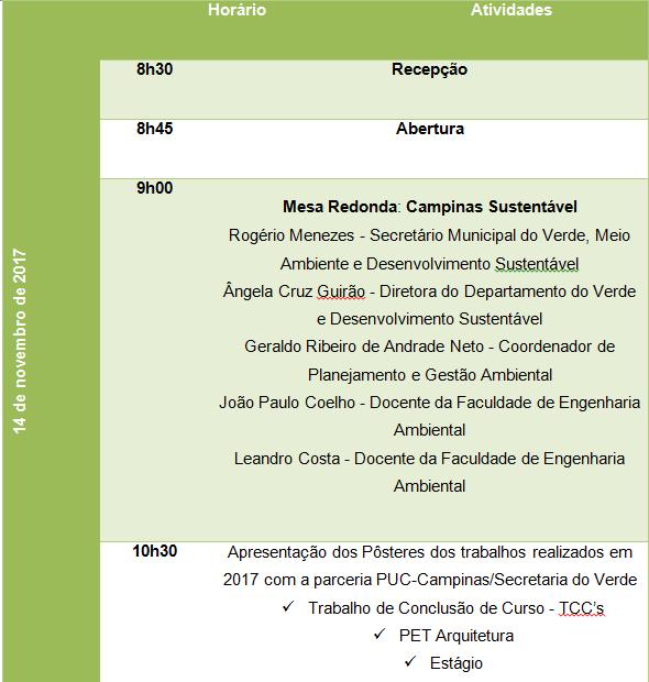 parceria secretaria do verde